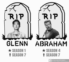 """Glenn Rhee & Abraham Ford 