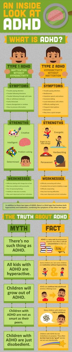 What is #ADHD