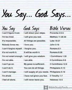 God's response...