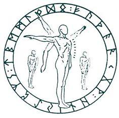 Runes | Le Runic Alphabet