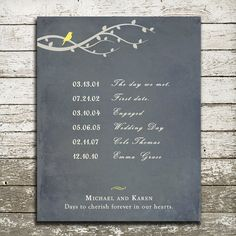 Special Dates and Important Events Custom Wall by thePurplePear, $20.00