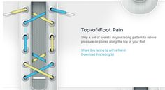 """So weird that I saw this. Just started to get this type of pain while running this week. Blah. """"Pain on top of foot 4 weeks out - metatarsal stress fracture or tying shoes too tight?: Marathon Race Training: Runner's World Forums.  Going yo try this, hoping my shoes are just tied to tight!"""""""