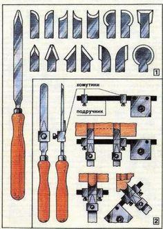 [Resuelto] ¿Cómo hacer buenas y diversas herramientas para usar en el torno de madera?: