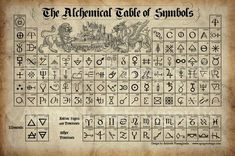 The Alchemical Table of Symbols Design by Aristotle Pramagioulis Available here: https://society6.com/product/the-alchemical-table-of-symbols_print#1=45