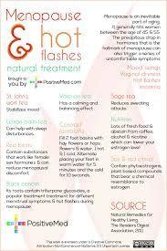 Menopause Low Libido Natural Remedy