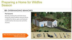Preparing a Home for Wildfire Season - Interactive tutorial Wildland Fire, Emergency Preparedness, Teaching Tools, Outdoor Structures
