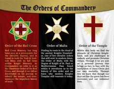 CommanderyOrders