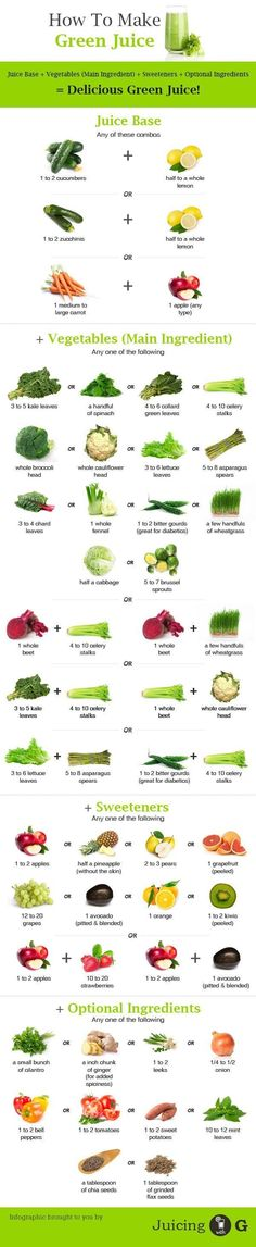 15 green juice recipes + an infographic on how to make your own.
