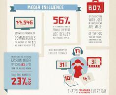 media influence on gender