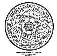 Enochian magic symbols created by John Dee, the original 007.