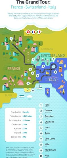 Take a three week road trip and travel from France to Italy, via Switzerland, for a cost o...