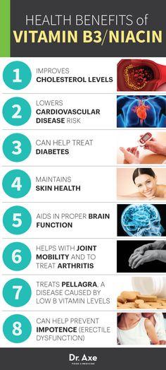 Vitamin B3 and Niacin Health Benefits Infographic list