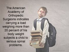Backpacks and chiropractic