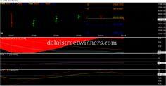 Dalalstreetwinners: mcx silver price intraday levels 15 july