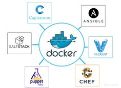 4 reasons why Docker could change the cloud computing scenario world-wide