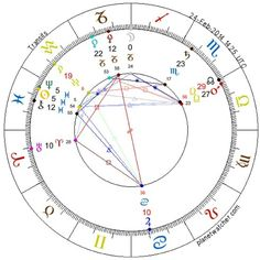 Iran Astrology: Sun in Esfand or Pisces, Moon in Day or Capricorn 2014   http://alimostofi8.blogspot.com/2014/02/iran-astrology-sun-in-esfand-or-pisces_24.html