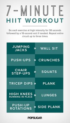 This 7-Minute Workout Targets Belly Fat  HIIT=High Intensity Interval Training  This training method will help you burn twice as many calories in the same mount of time. Doing 30-60 seconds of cardio at 90% of your max effort, then 30-60 seconds at 50 percent.   Try it!!!