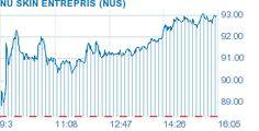 NUS: Stock Quote - Nu Skin Enterprises Inc. Stock Price Today - TheStreet