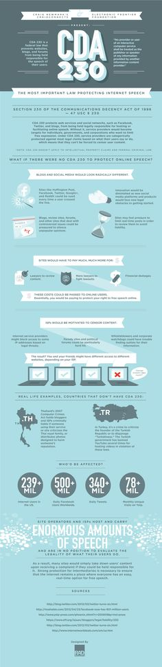 Interesting info graphic on how a law passed in 1996 protects free speech and the Internet