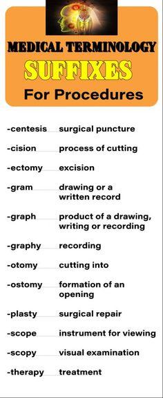Free Printable Medical Terminology Worksheets Cakepins Com