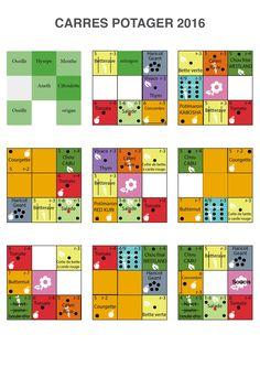"""Résultat de recherche d'images pour """"planification annuelle des jardins en carré"""""""