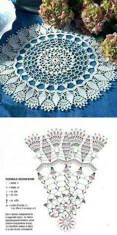 Crochet Fabric, Crochet Doilies, Table Centers, Beach Mat, Outdoor Blanket, Rugs, Napkins, Binder, Ganchillo