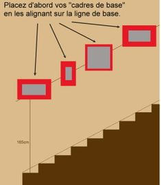 how to hang picture frames in a staircase, stairways arrangements Stairwell Pictures, Staircase Frames, Staircase Design, Wall Pictures, Arrange Pictures, Collage Pictures, Collage Ideas, Decoration Cage Escalier, Stairwell Decorating