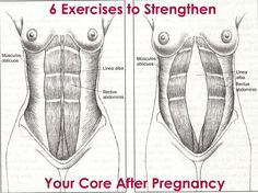 Diary of a Fit Mommy: 6 Exercises For Strengthening Your Core After Pregnancy