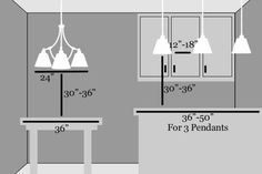 lighting a bathroom, the fixture most commonly used is a single vanity light mounted directly above the mirror  with anywhere  from 3-8 inches on either side of the vanity, If there is a double sink vanity, two vanity fixtures can be used mounted and centered over each sink