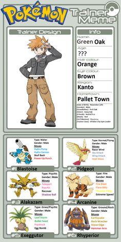 Belongs to Pokémon © Game Freak, Nintendo & TV Tokyo. Pokemon Dex, Pokemon Blastoise, Pokemon Sketch, Pokemon Manga, Cute Pokemon, Pokemon Images, Pokemon Pictures, Gary Oak, Pikachu Drawing