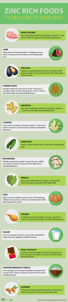 Food infographic 15 Top Zinc-Rich Foods that You Must Include in Your Diet Infographic Description 15 Top Zinc-Rich Foods that You Must Include in Your Diet – Infographic Source – Health Benefits Of Almonds, Almond Benefits, Health Benefits Of Ginger, Soft Diet Food List, Banana Nutrition Facts, Zinc Rich Foods, Protein Shake Diet, Boiled Egg Diet Plan, Zinc Deficiency