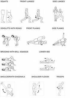 core strength exercises  20 articles and images curated