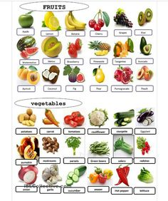 fruits and vegetables worksheet - Free ESL printable worksheets made by teachers English Tips, English Words, English Lessons, English Grammar, Learn English, English Quiz, Food Vocabulary, English Vocabulary, Vocabulary Wall