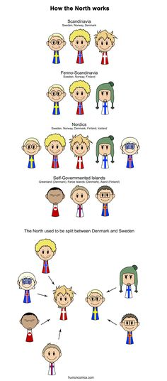 "How the North works  I found this lying unfinished around on my computer, and because I've got no comic today you'll have to do with this.   Being the Dane I am, I of course forgot the Sami People (the Nordic ""Indians"").  EDIT: Yes, Sweden got Norway later on, but that is not what the bottom picture is about. For many years the Nordics were separated in West-North and East-North. When Sweden got Norway that messed up the separation of West and East and marked Denmark's decline from power."