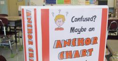 Have you ever looked around your classroom and wondered where in the world you were going to hang another anchor chart?  I have! There's onl...