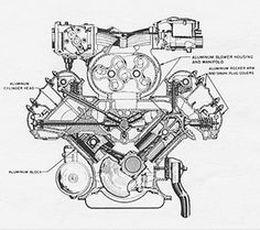 http://issuu.com/johnpruittmotorcompany/stacks  Buick-XP-300-engine