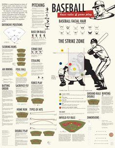 Baseball Basic Rules and Game Play Baseball Scores, Baseball Tips, Baseball Pitching, Baseball Training, Baseball Season, Sports Baseball, Baseball Players, Baseball Stuff, Baseball Equipment