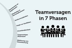 Teamversagen: Ursachen und Tipps Education education research jobs Education Jobs, Education System, Us Universities, Team Coaching, Business Coaching, Science Student, Change Management, Find A Job, Social Skills