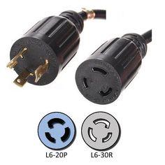 NEMA L530P Locking Power Cord Plug Adapters Locking