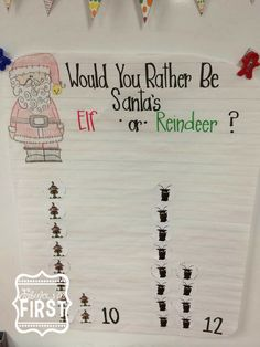 Fabulous in First: Christmas graphing