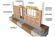 House Architecture Styles, System Architecture, Architecture Details, Civil Engineering Construction, Construction Design, Concrete Building Blocks, Building Materials, Circle House, Wooden Buildings