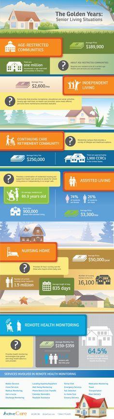 #Senior Living #Infographic - 10,000 #BabyBoomers reach age milestone daily #MedicareWorld #Medicare