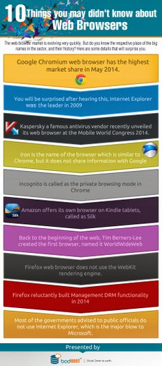 10 Things you may didn't know about #Web #Browsers http://bit.ly/1pLLYh4
