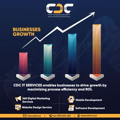 CDC IT SERVICES enables businesses to drive growth by maximizing process efficiency and ROI. We offer an unparalleled level of digital marketing services, such as -360 digital marketing services, mobile development, software development, and website design service. Website Design Services, Competitor Analysis, Digital Marketing Services, Enabling, Software Development, Business, Amazing, Inspiration, Biblical Inspiration