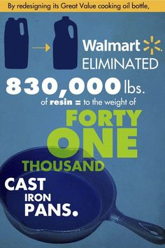 Drawing from new ideas #walmart #sustainability