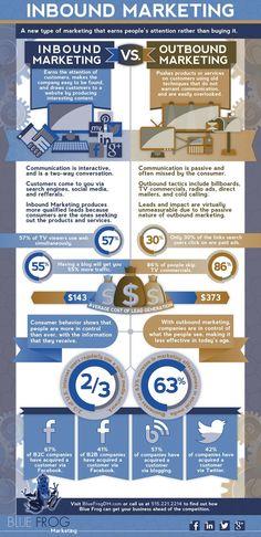 Inbound-Marketing-infographic-Juntae-DeLane