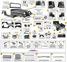 Jeep Wrangler YJ Body Parts Diagram