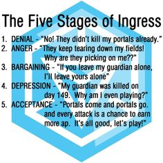 The 5 stages of Ingress Guardian portals