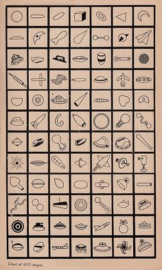 Chart of UFO shapes. There may be a quiz. Please study.