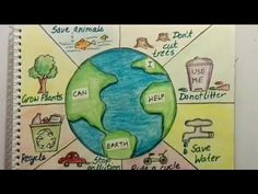 Earth Save Earth Poster tutorial for kids Save Environment Poster Drawing, Save Environment Posters, Save Water Poster Drawing, Environment Drawing Ideas, Save Earth Drawing, Drawing For Kids, Drawing Drawing, Mother Earth Drawing, Earth Day Projects